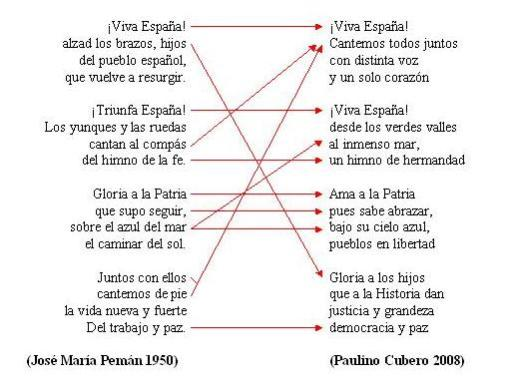 himnoespana1.jpg